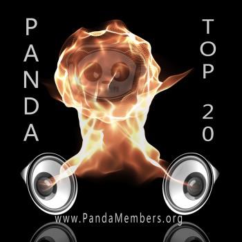 Panda top 20 2015